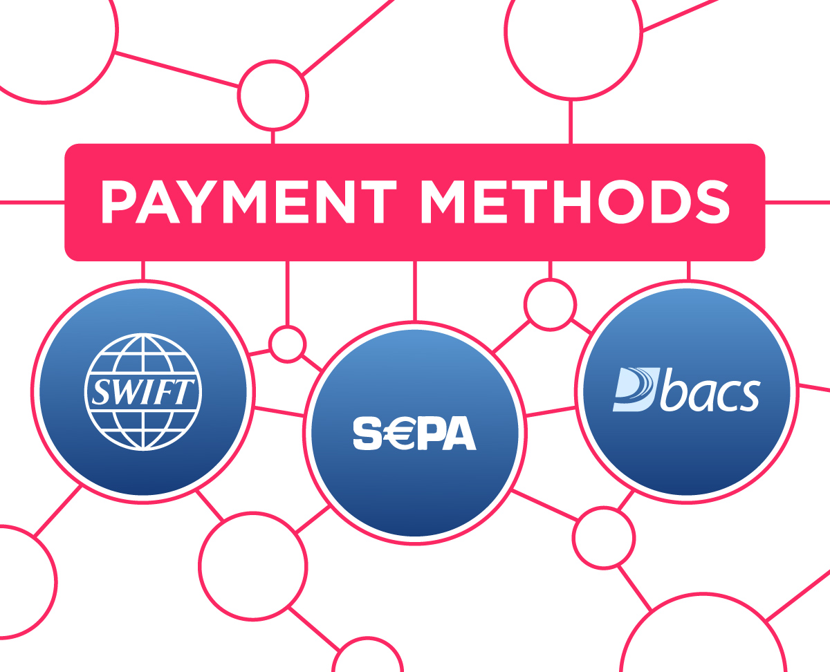 SWIFT, SEPA, BACS, CHAPS, Faster Payments: What Do These Payment Terms Mean?